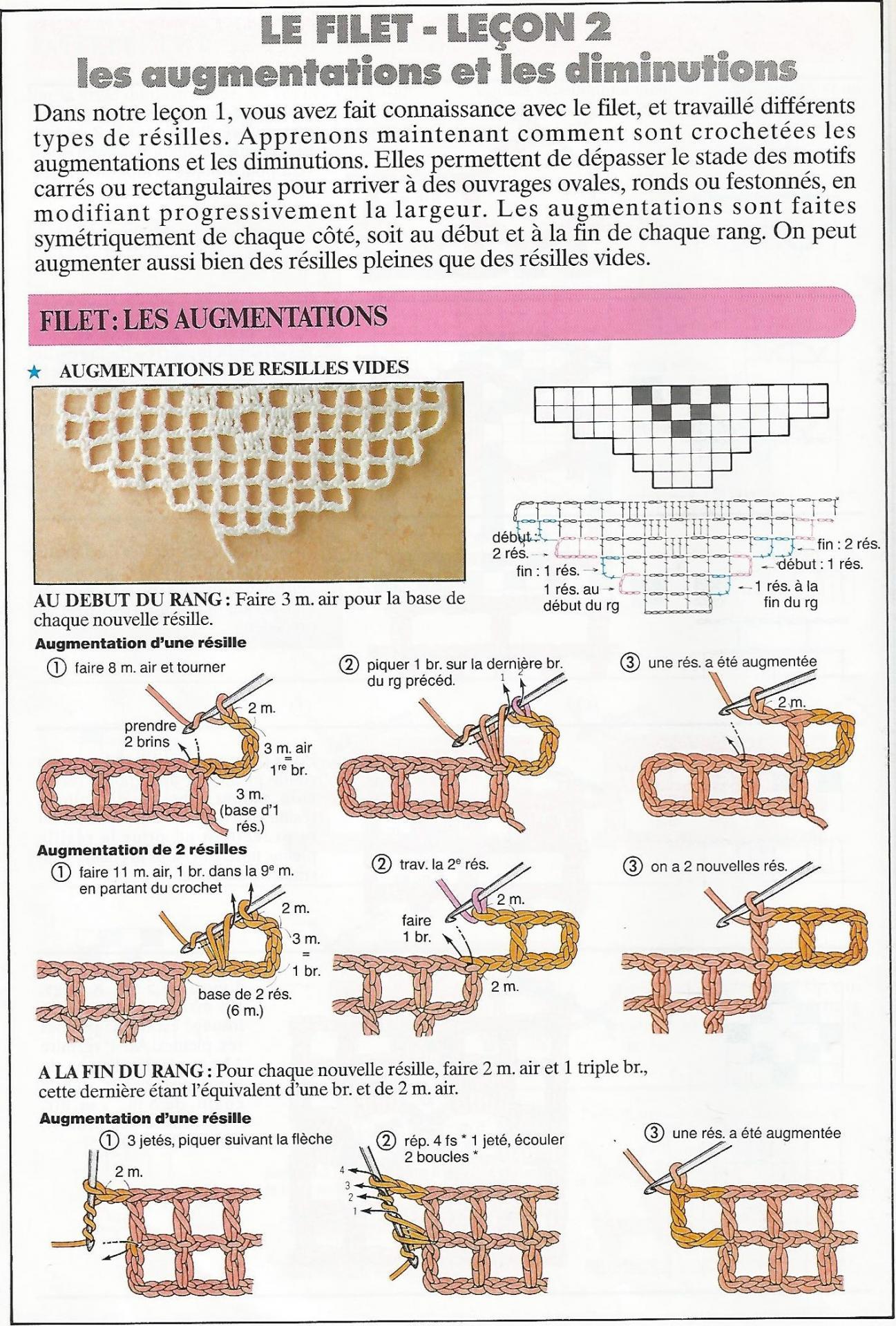 Crochet filet lecon 20001