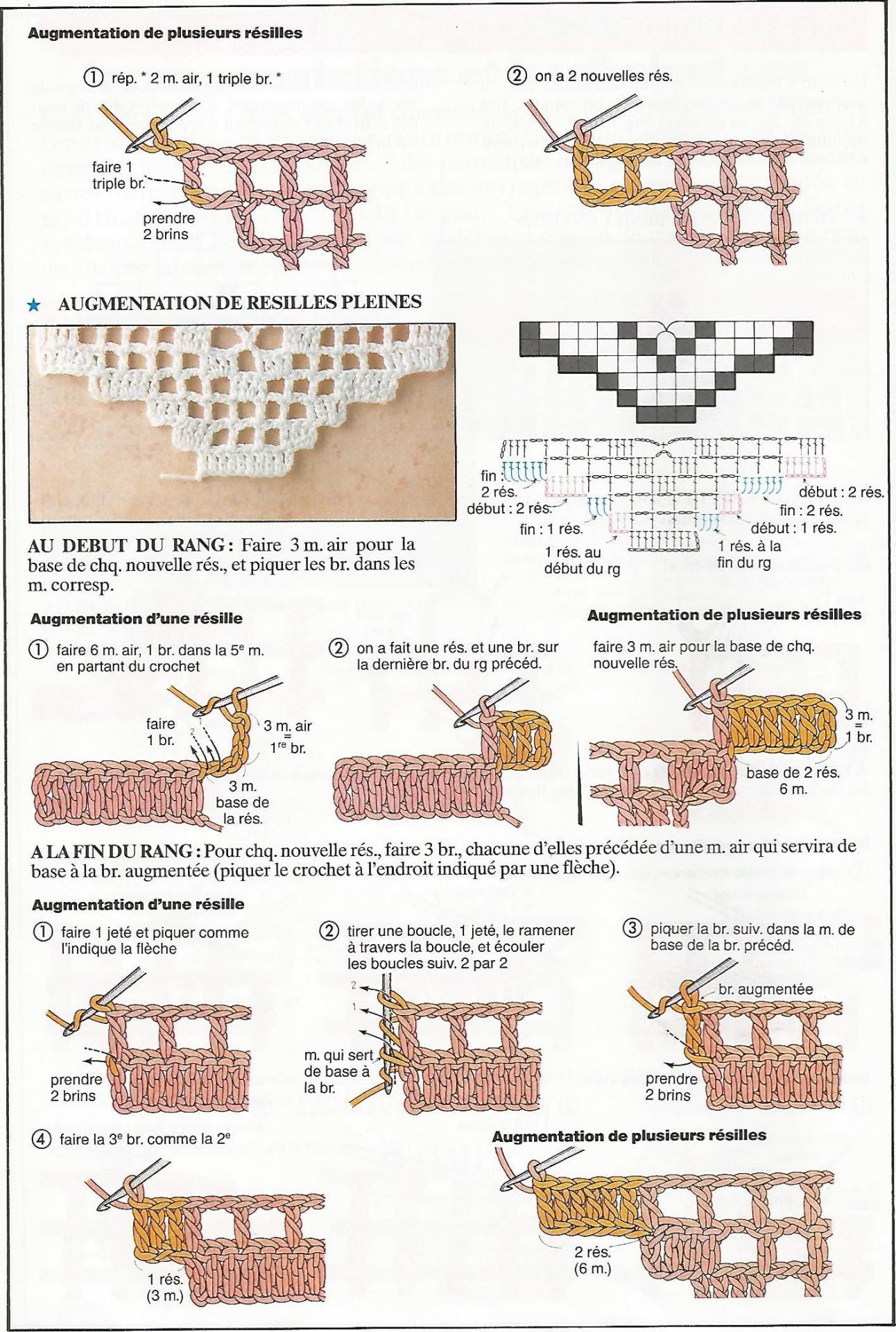 Crochet filet lecon 23
