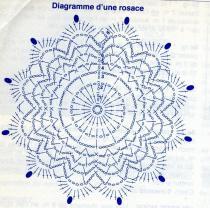 diagramme-d-une-rosace.jpg