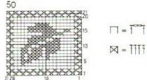 diagramme-feuille.jpg