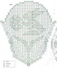 Diagramme napperon lapin et oeufs