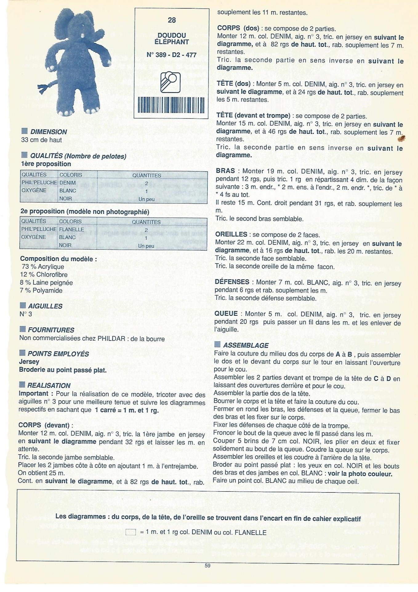 Hervorragend 1001 doudous au tricot | 3 petites mailles KX69