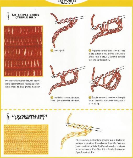 Point crochet 220002